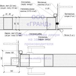 Защитная теплоизоляционная дверь ДС2-Г-Э1У